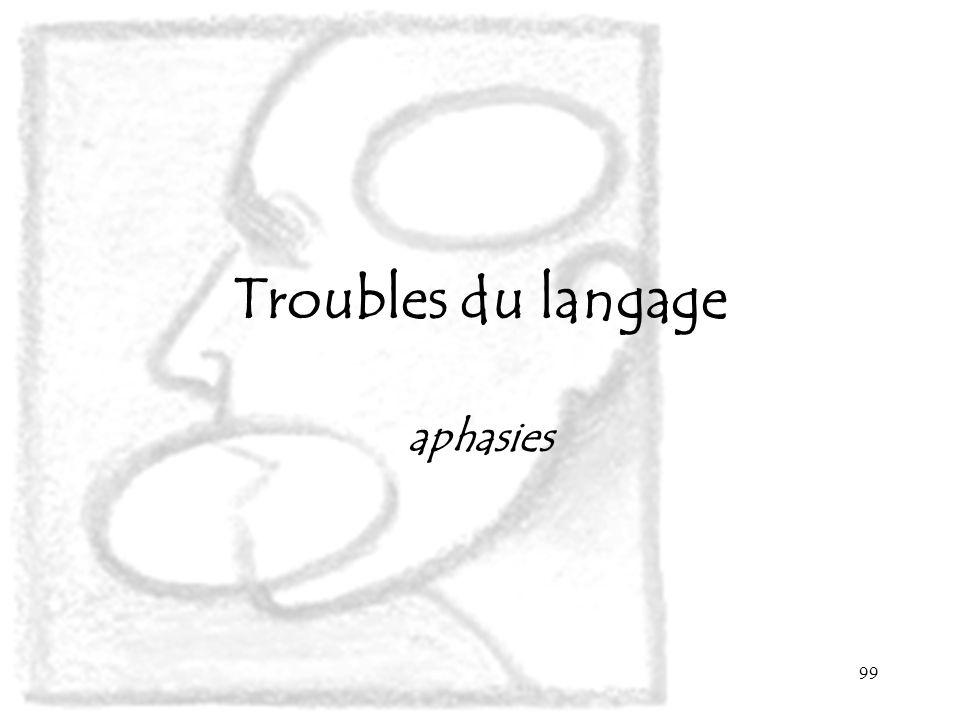 Troubles du langage aphasies