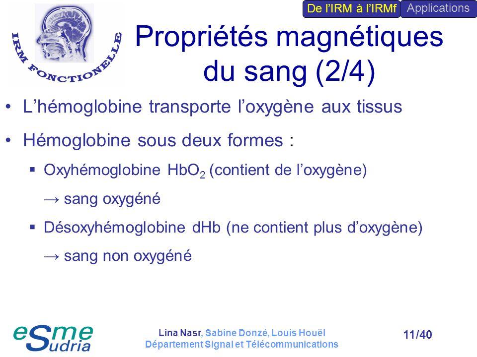 Propriétés magnétiques du sang (2/4)