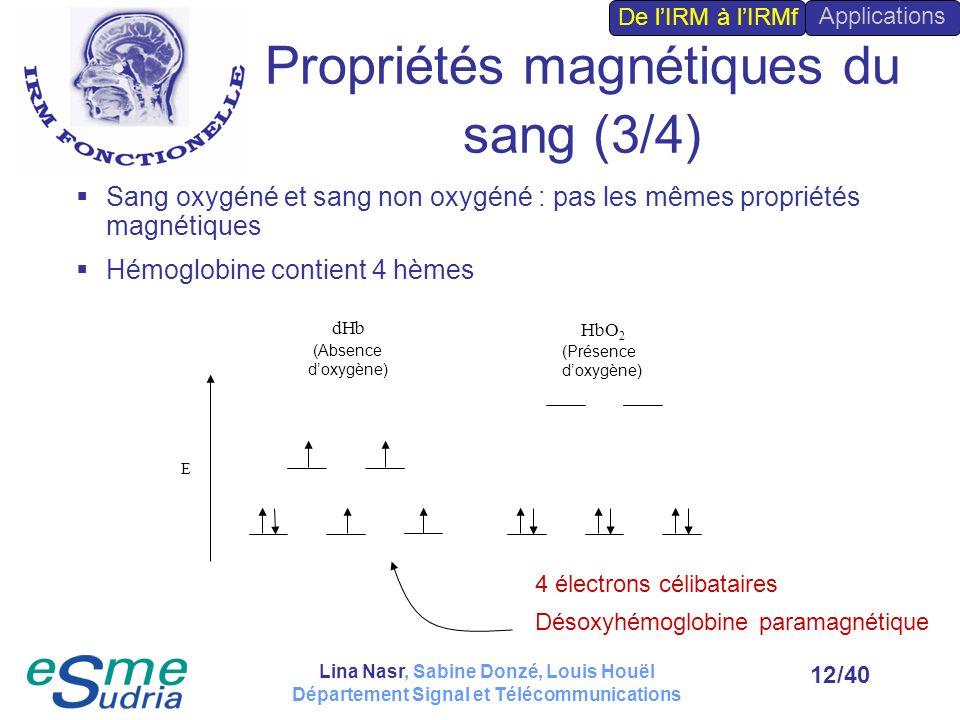 Propriétés magnétiques du sang (3/4)