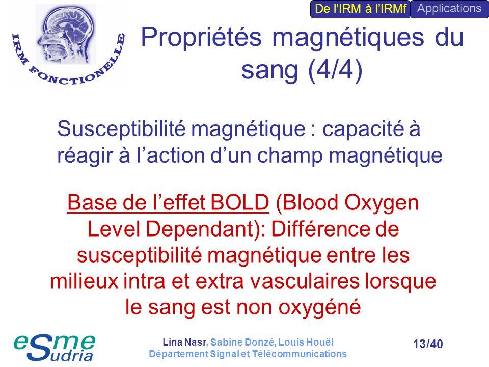 Propriétés magnétiques du sang (4/4)