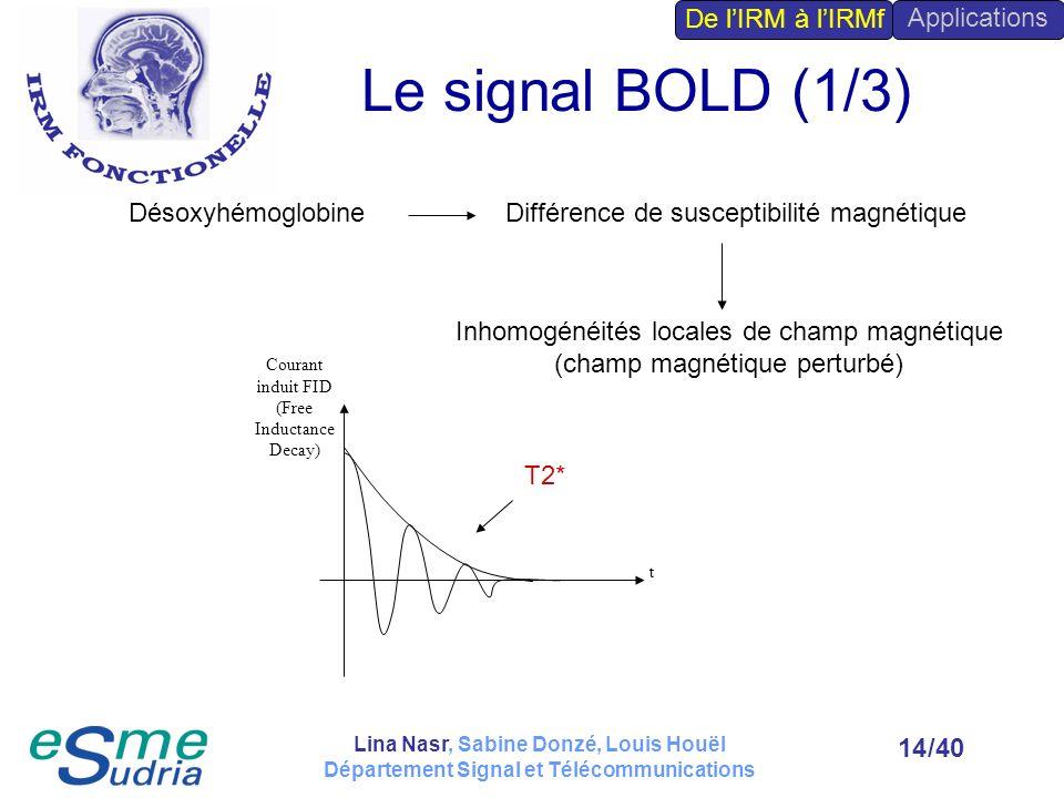 Le signal BOLD (1/3) De l'IRM à l'IRMf Applications Désoxyhémoglobine
