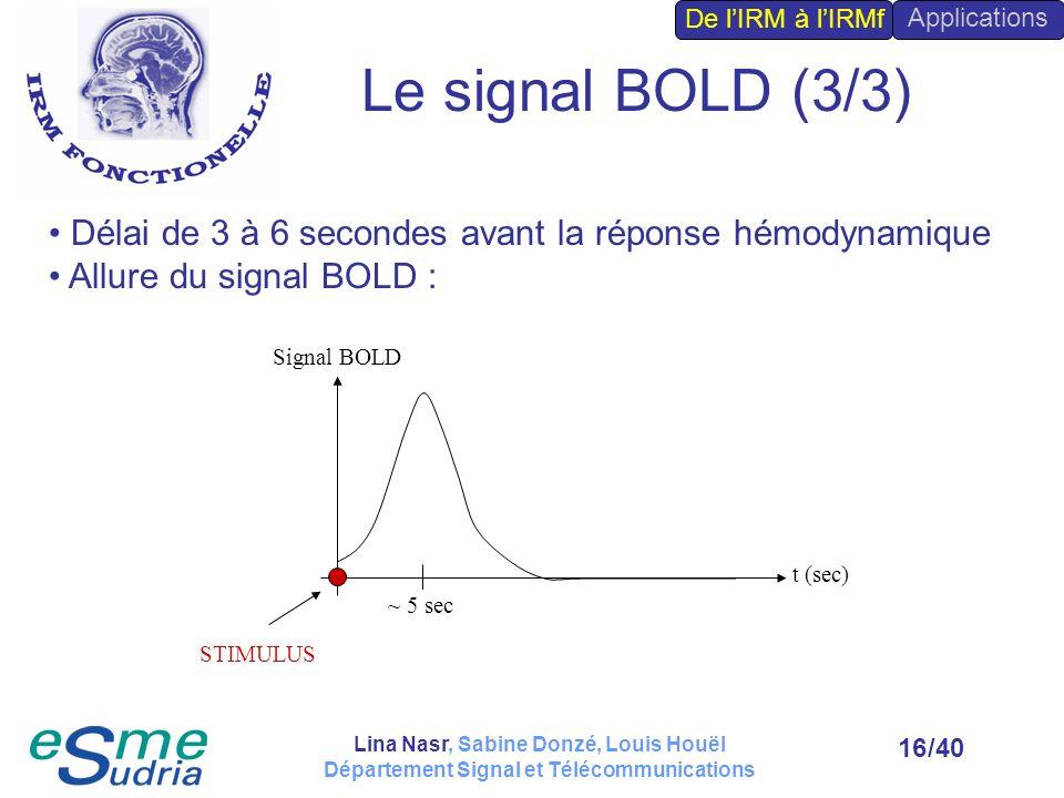 De l'IRM à l'IRMf Applications. Le signal BOLD (3/3) Délai de 3 à 6 secondes avant la réponse hémodynamique.