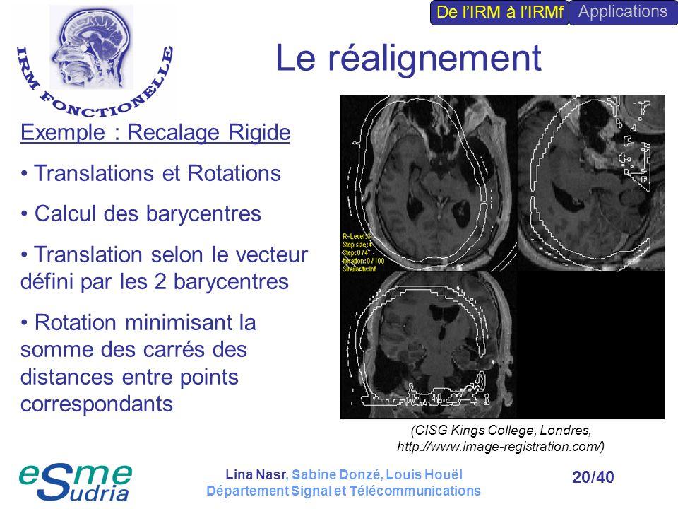 Le réalignement Exemple : Recalage Rigide Translations et Rotations