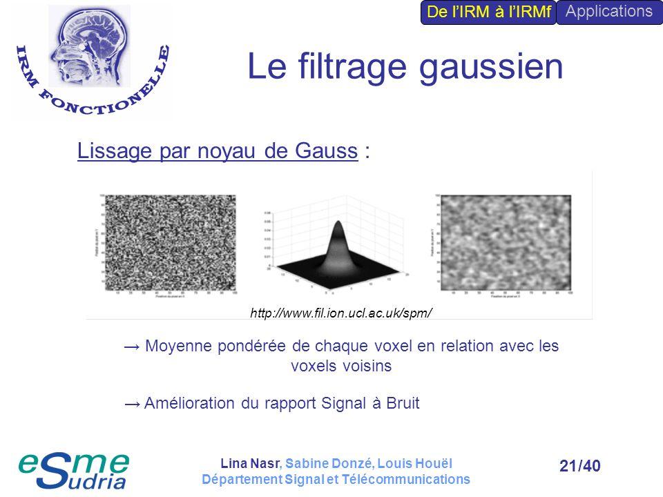 Le filtrage gaussien Lissage par noyau de Gauss : De l'IRM à l'IRMf