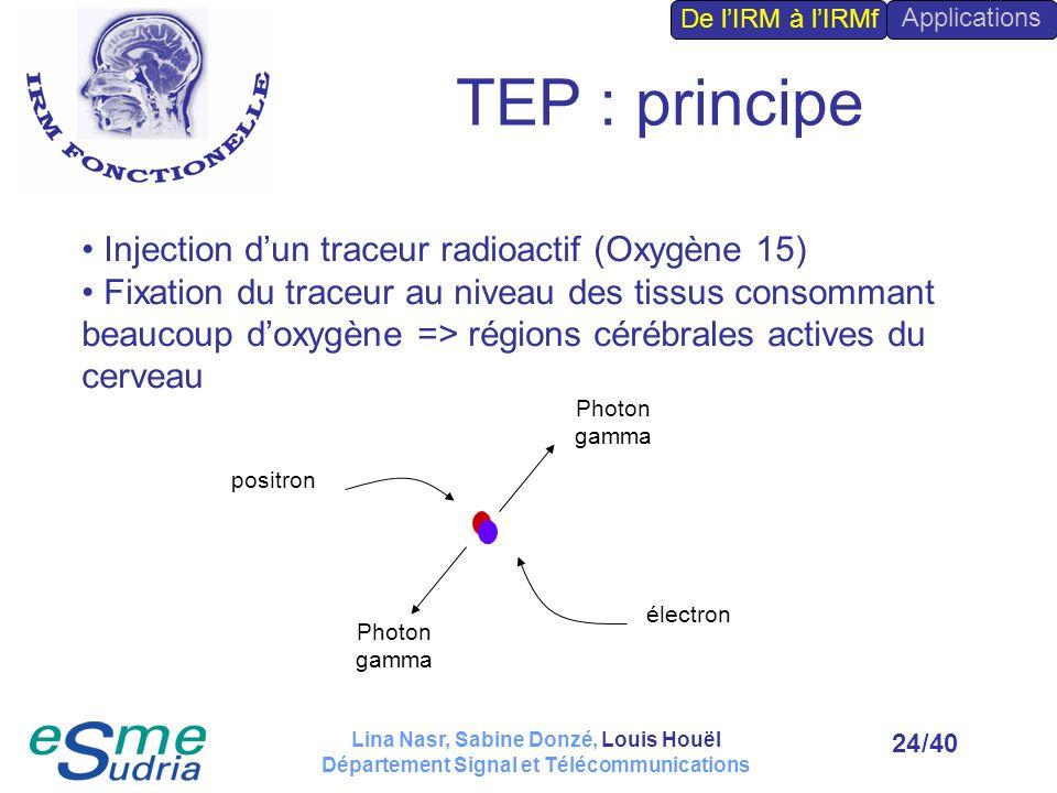 TEP : principe Injection d'un traceur radioactif (Oxygène 15)