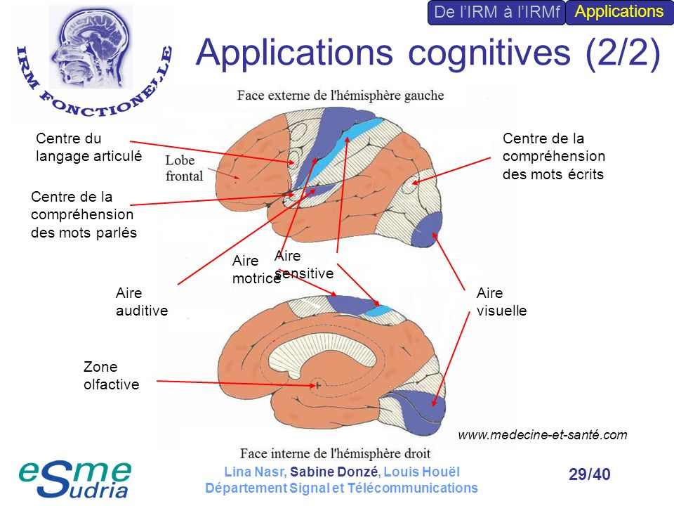 Applications cognitives (2/2)