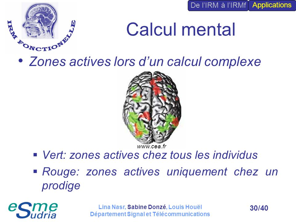 Calcul mental Zones actives lors d'un calcul complexe