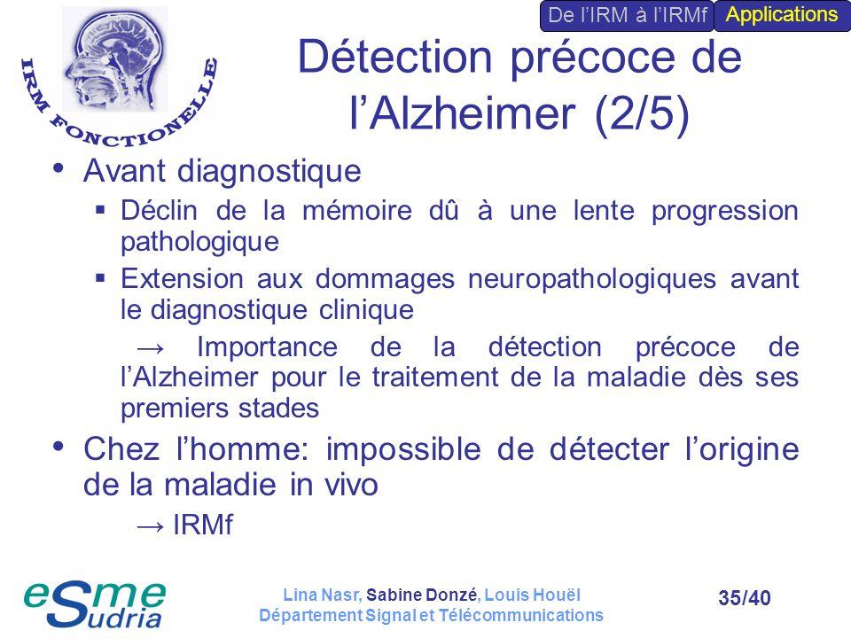 Détection précoce de l'Alzheimer (2/5)
