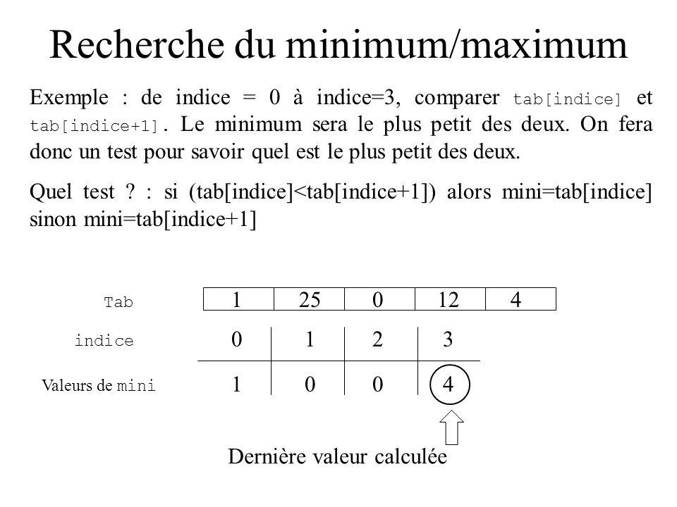Recherche du minimum/maximum