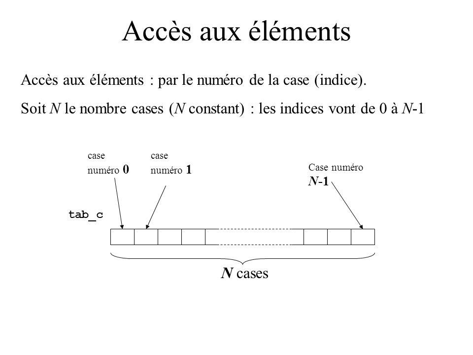 Accès aux éléments Accès aux éléments : par le numéro de la case (indice). Soit N le nombre cases (N constant) : les indices vont de 0 à N-1.
