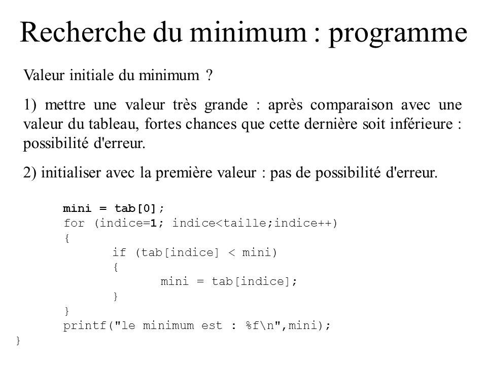 Recherche du minimum : programme