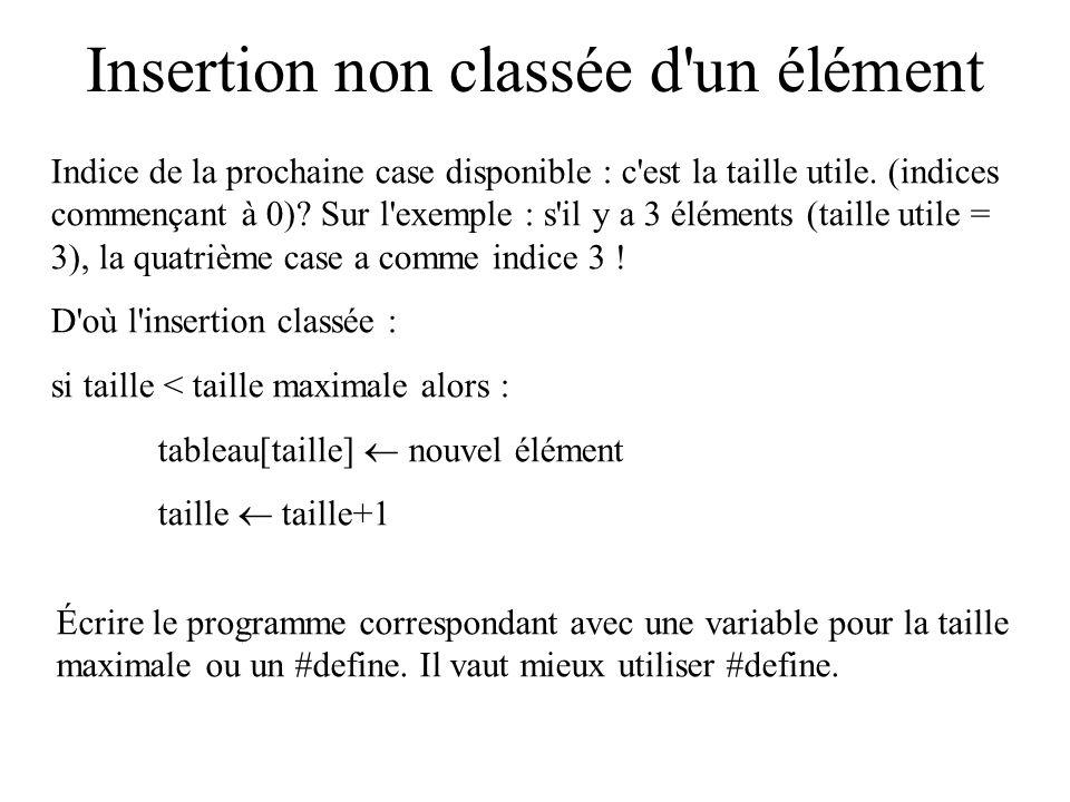 Insertion non classée d un élément