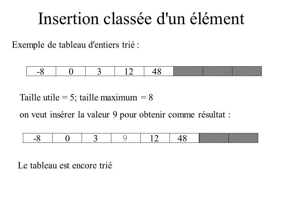 Insertion classée d un élément