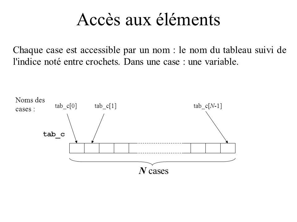 Accès aux éléments Chaque case est accessible par un nom : le nom du tableau suivi de l indice noté entre crochets. Dans une case : une variable.