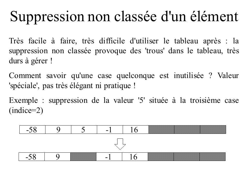 Suppression non classée d un élément