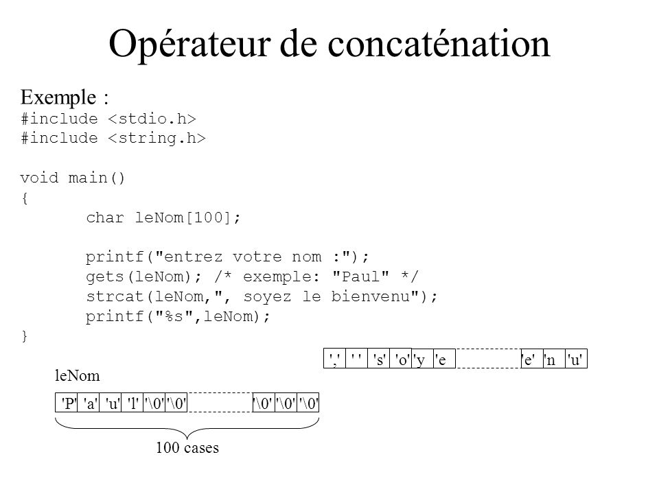 Opérateur de concaténation