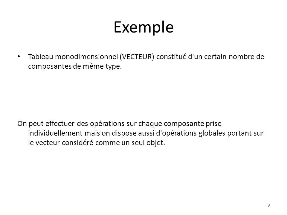 Exemple Tableau monodimensionnel (VECTEUR) constitué d un certain nombre de composantes de même type.