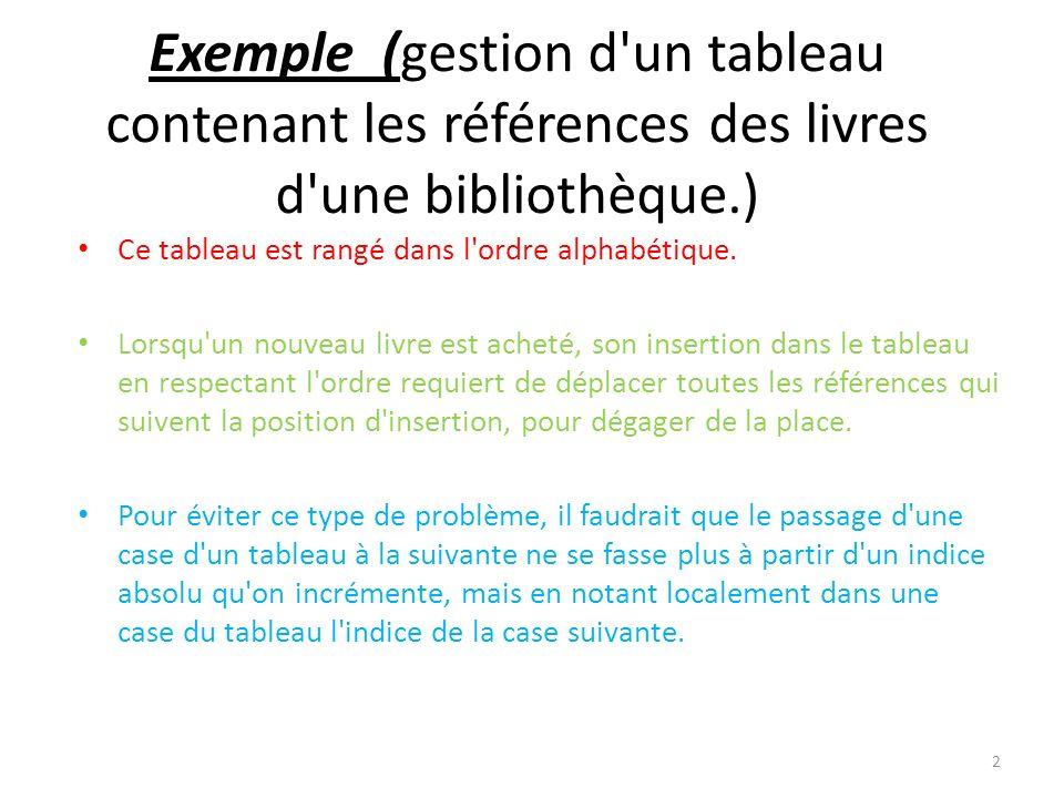Exemple (gestion d un tableau contenant les références des livres d une bibliothèque.)