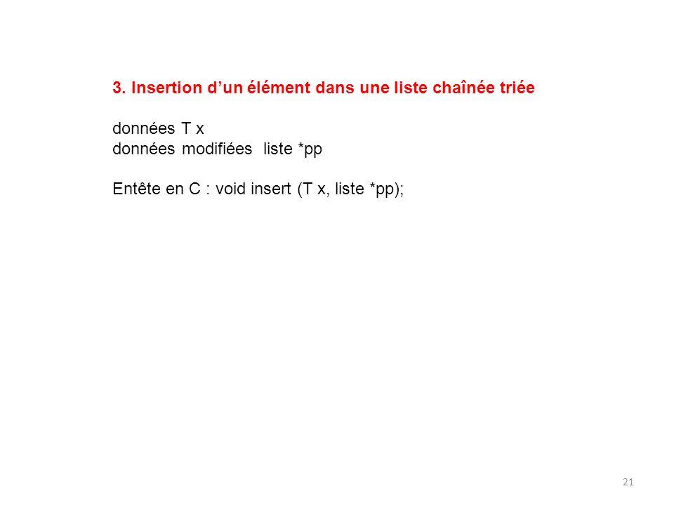 3. Insertion d'un élément dans une liste chaînée triée