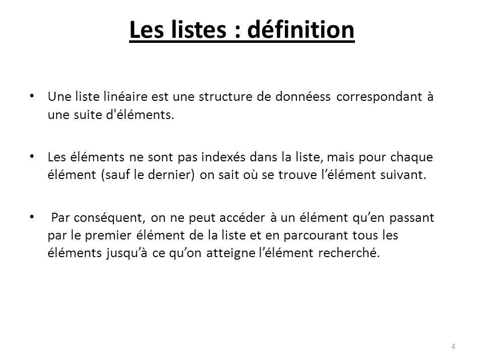 Les listes : définition