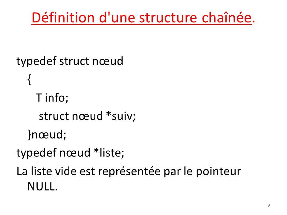 Définition d une structure chaînée.
