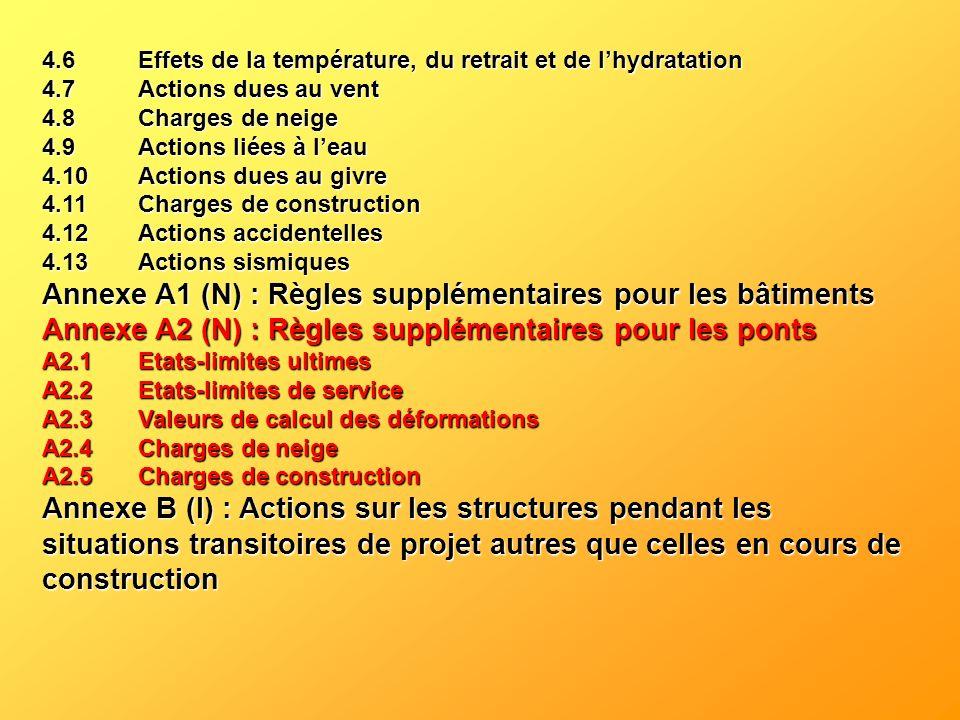 4. 6. Effets de la température, du retrait et de l'hydratation 4. 7