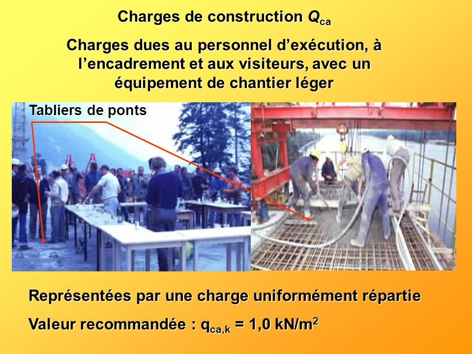 Charges de construction Qca