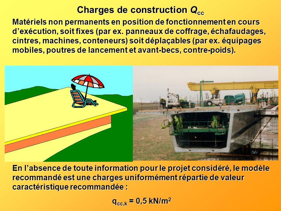 Charges de construction Qcc