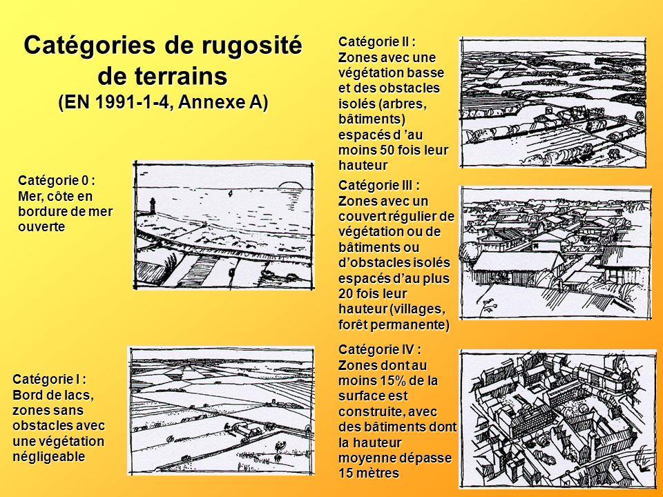 Catégories de rugosité de terrains (EN 1991-1-4, Annexe A)