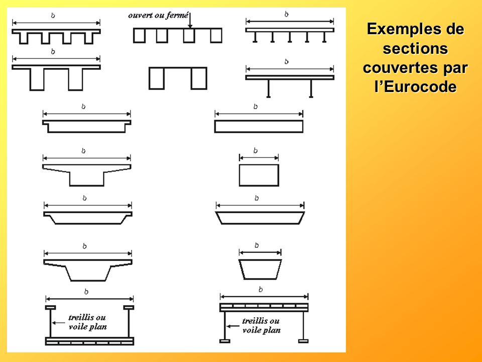 Exemples de sections couvertes par l'Eurocode