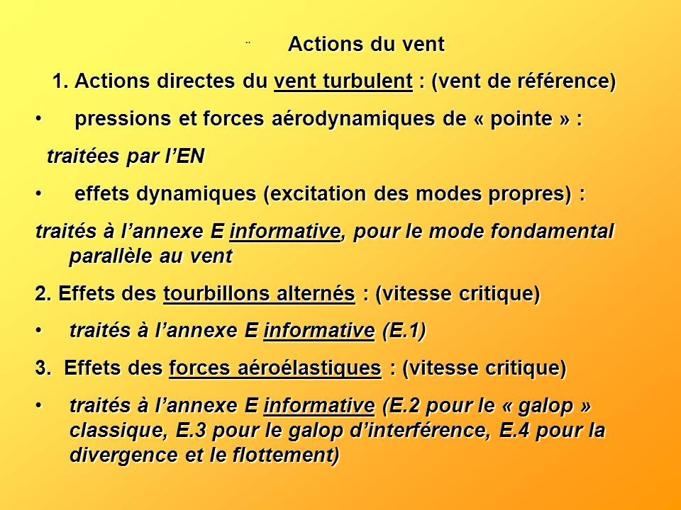 1. Actions directes du vent turbulent : (vent de référence)