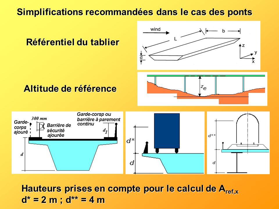 Simplifications recommandées dans le cas des ponts