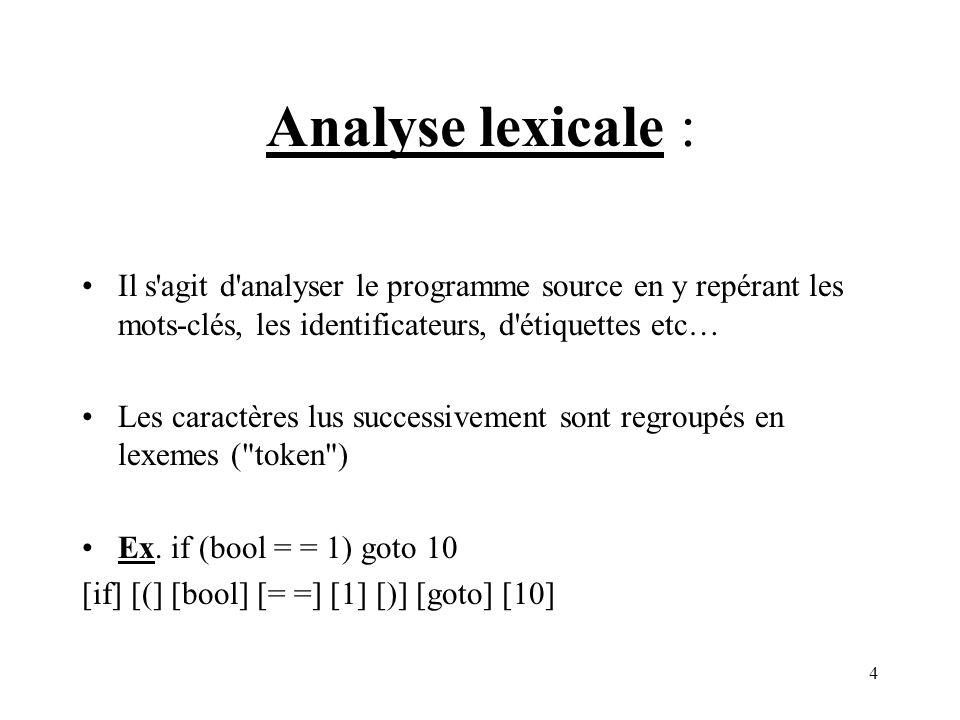 Analyse lexicale : Il s agit d analyser le programme source en y repérant les mots-clés, les identificateurs, d étiquettes etc…