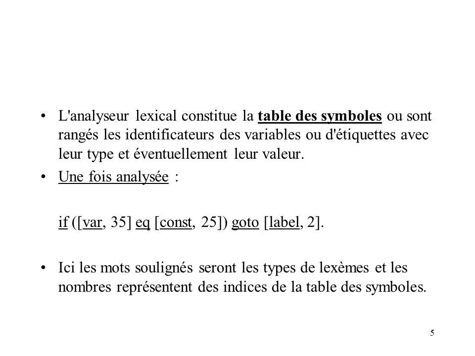 L analyseur lexical constitue la table des symboles ou sont rangés les identificateurs des variables ou d étiquettes avec leur type et éventuellement leur valeur.