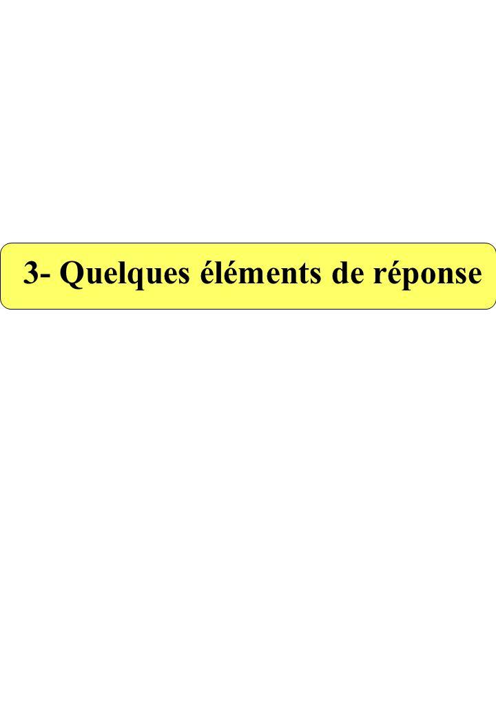 3- Quelques éléments de réponse
