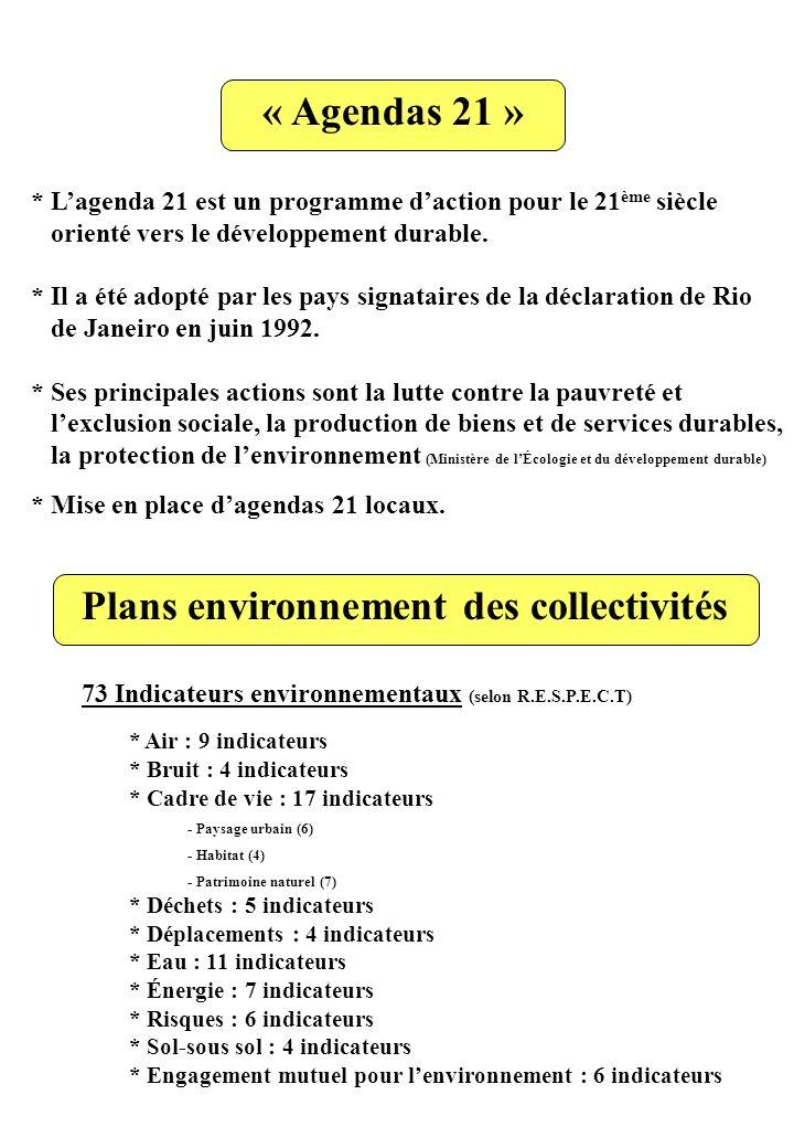 Plans environnement des collectivités