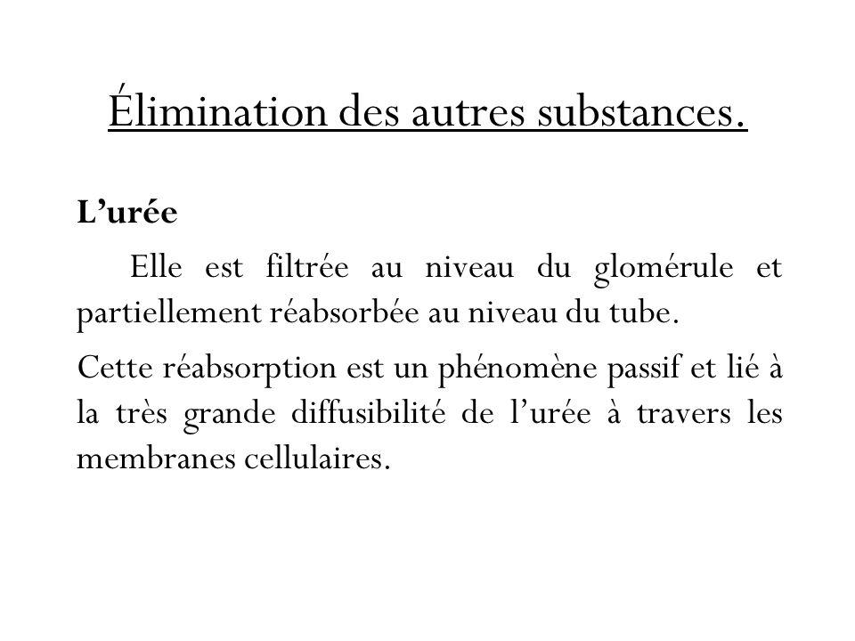 Élimination des autres substances.