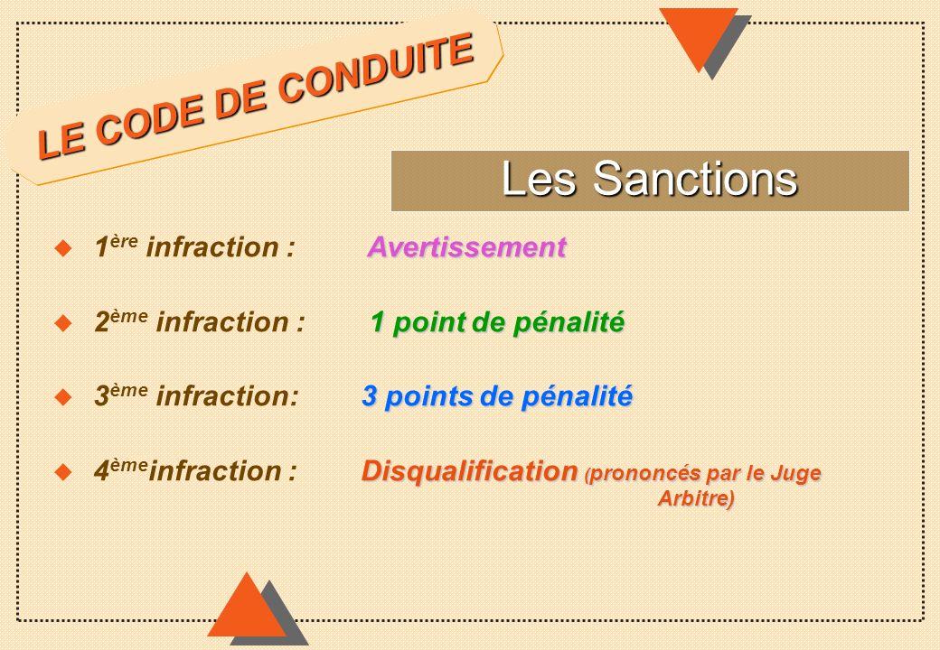 Les Sanctions LE CODE DE CONDUITE 1ère infraction : Avertissement