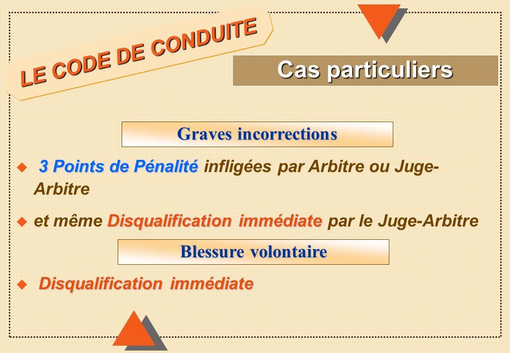 Cas particuliers LE CODE DE CONDUITE Graves incorrections