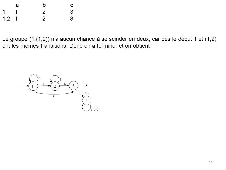 a b c 1 I 2 3. 1,2 I 2 3.