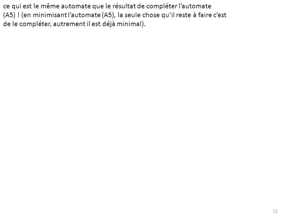ce qui est le même automate que le résultat de compléter l'automate (A5) .
