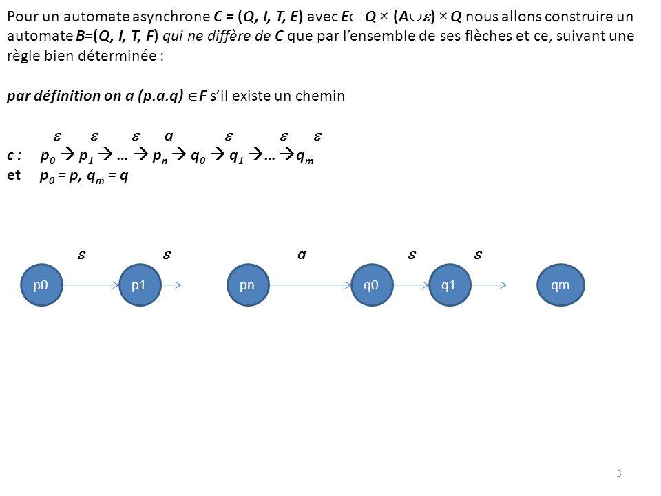 par définition on a (p.a.q) F s'il existe un chemin    a   