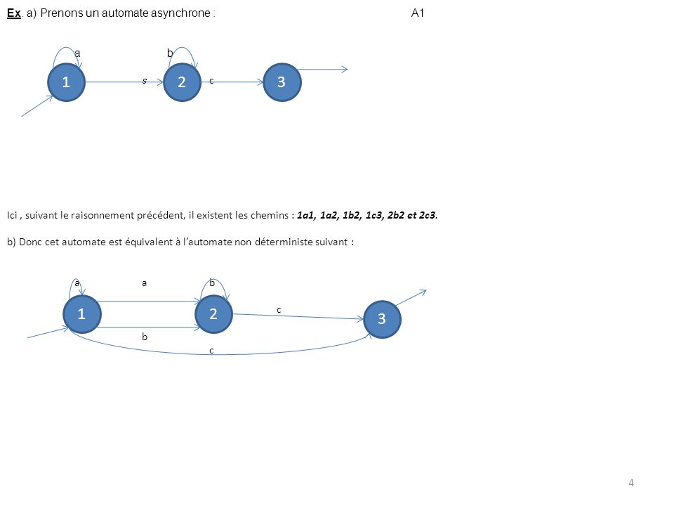 1 2 3 1 2 3 Ex. a) Prenons un automate asynchrone : A1 a b  c