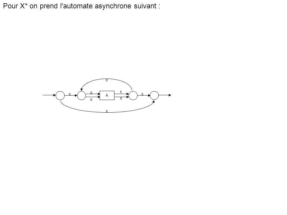 Pour X* on prend l automate asynchrone suivant :