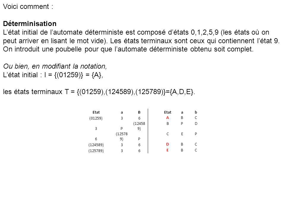 Ou bien, en modifiant la notation,