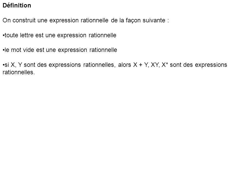 DéfinitionOn construit une expression rationnelle de la façon suivante : toute lettre est une expression rationnelle.