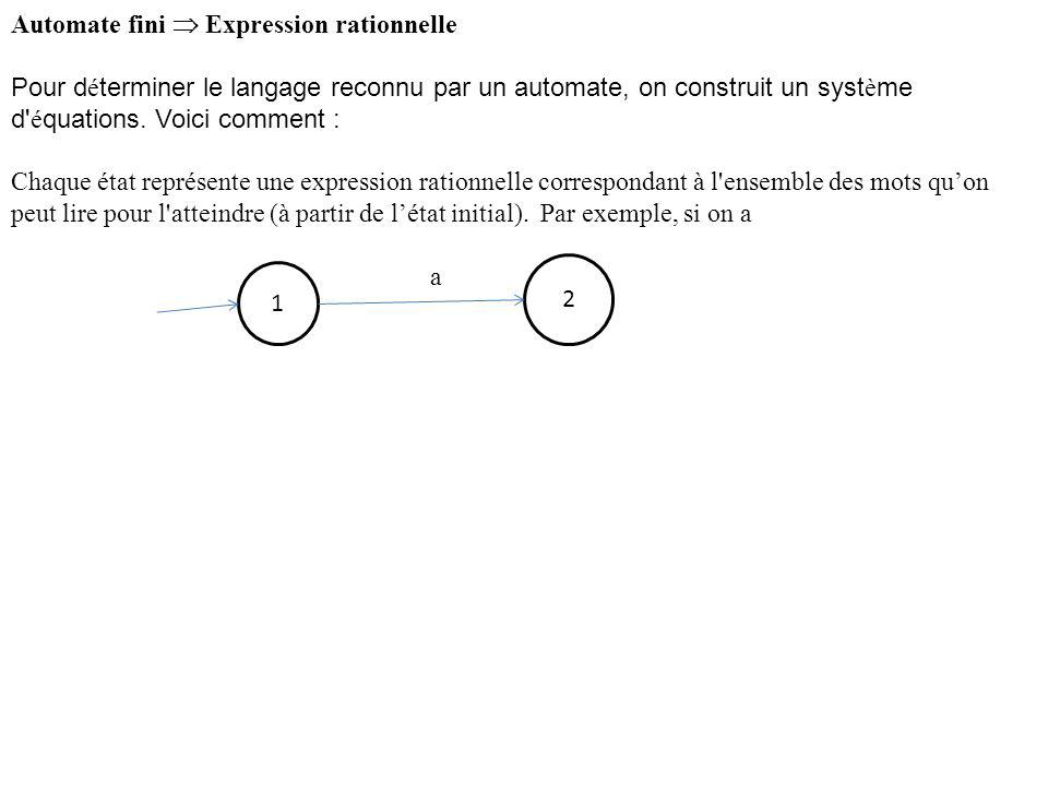 Automate fini  Expression rationnelle