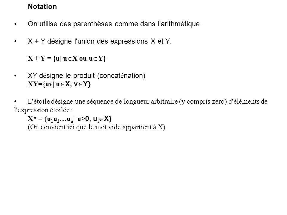 Notation On utilise des parenthèses comme dans l arithmétique. X + Y désigne l union des expressions X et Y.