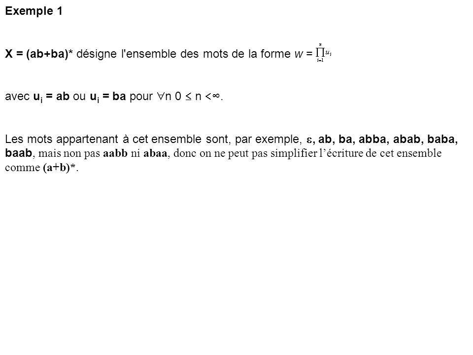 Exemple 1X = (ab+ba)* désigne l ensemble des mots de la forme w = avec ui = ab ou ui = ba pour n 0 £ n <∞.