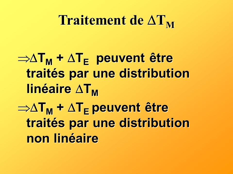 Traitement de DTM DTM + DTE peuvent être traités par une distribution linéaire DTM.